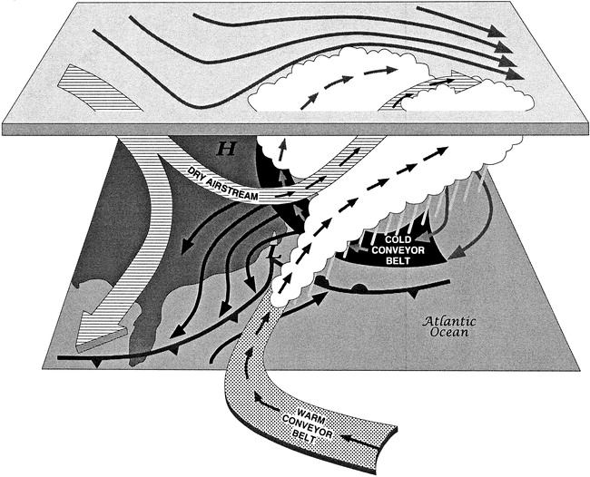conveyor_belt